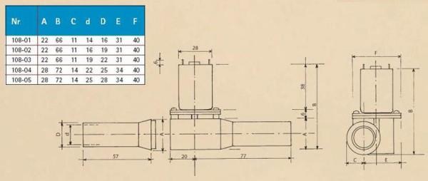 Querstrahlruder 28mm